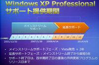 XP_schedule.jpg